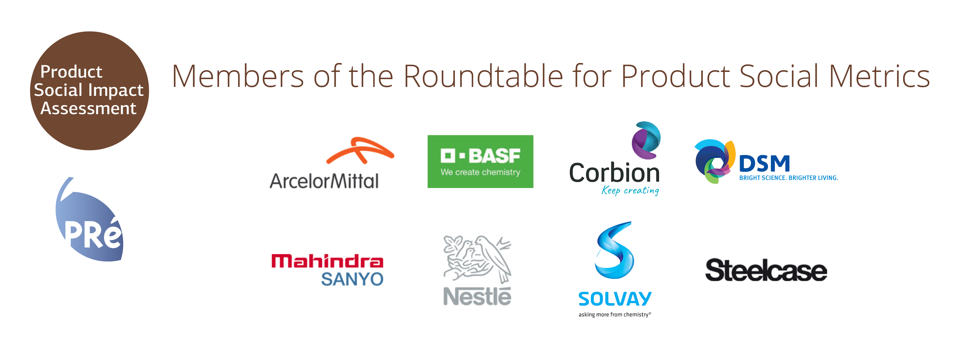 Members of the Roundtable for Product Social Metrics