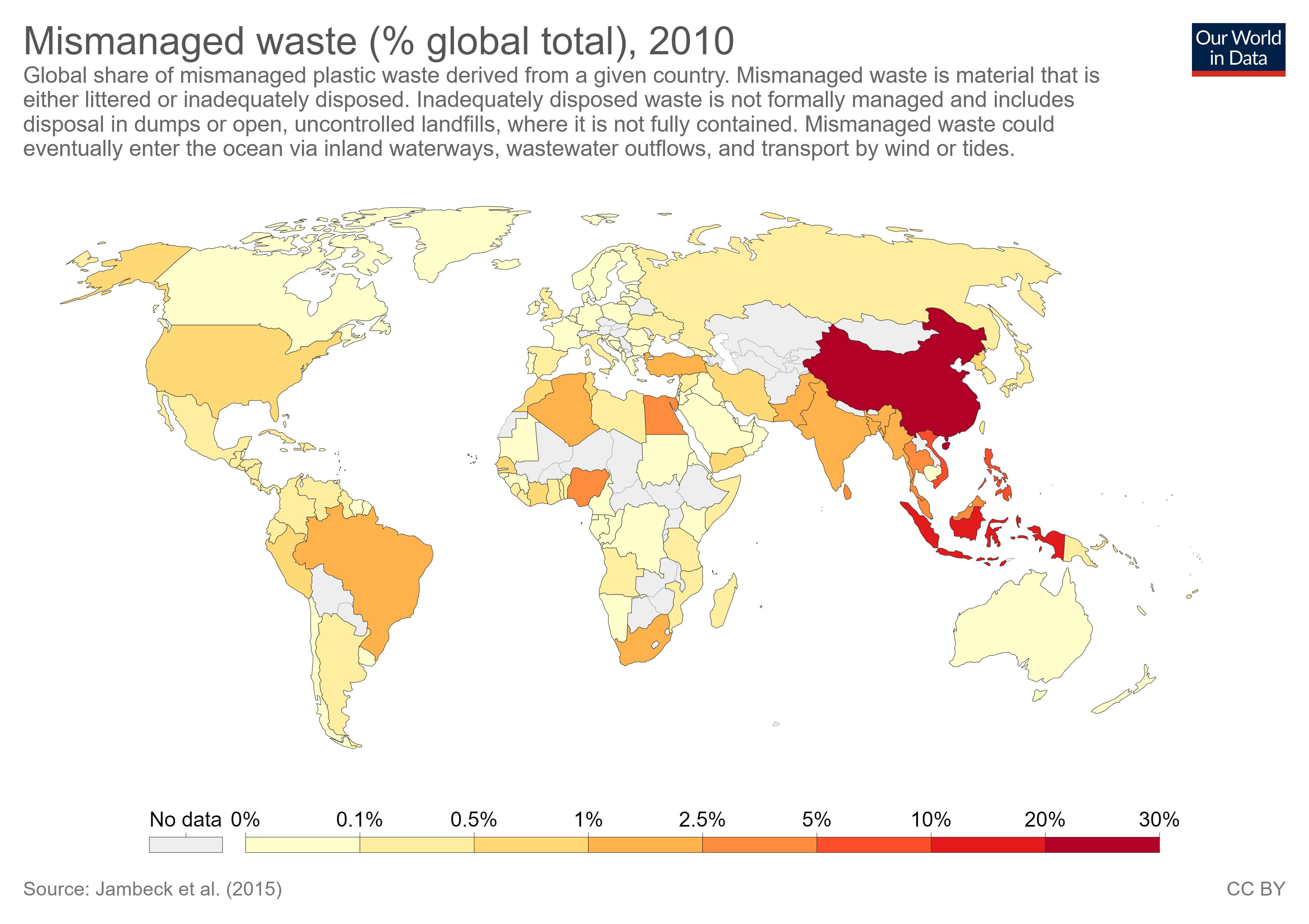 Mismanaged waste (% global total), 2010